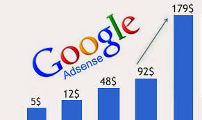 High Paying Keyword,Google Adsense