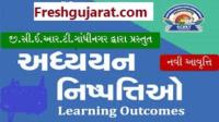 Latest Adhyayan Nishpati