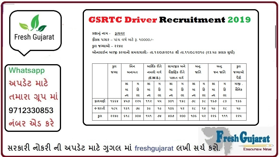 GSRTC Driver Recruitment 2019
