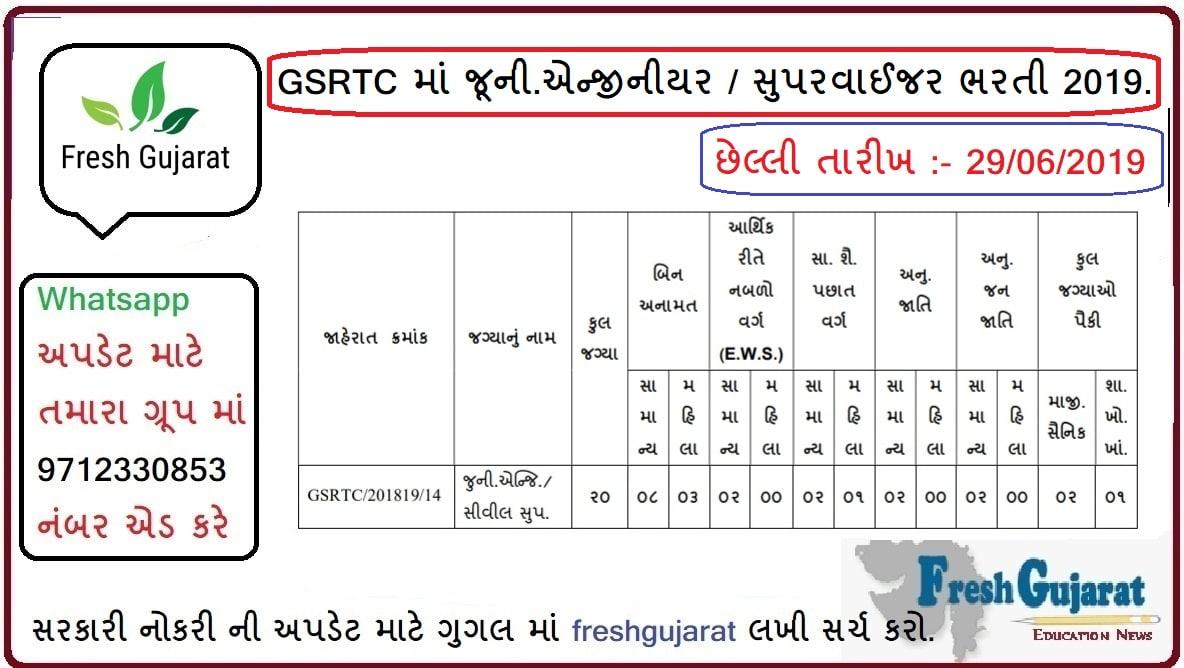 GSRTC Recruitment Jr. Engineer