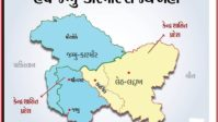 Article 370 and 35 (A) Jammu And Kashmir