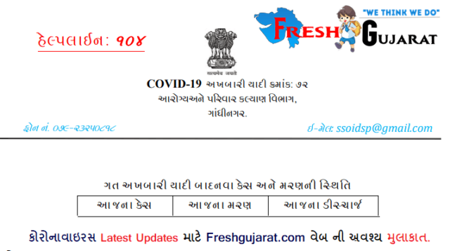 Coronavirus Gujarat Lockdown Press Not