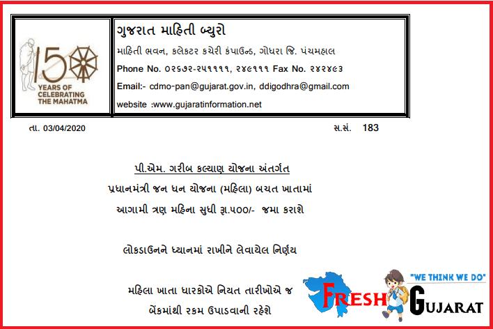 Pradhan Mantri Jan Dhan Yojana Women Scheme