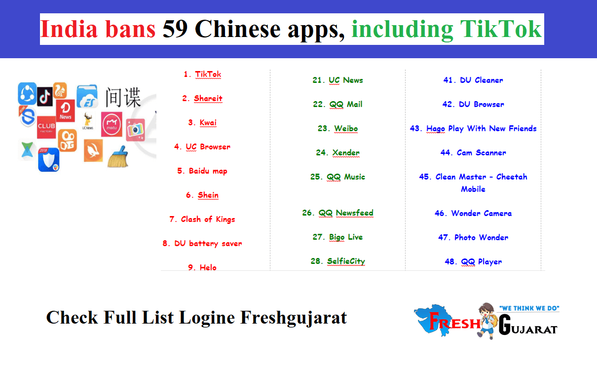 59 Chinese bans apps List