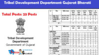 Tribal Development Department Gujarat Recruitment