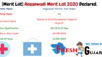 Anganwadi Merit List