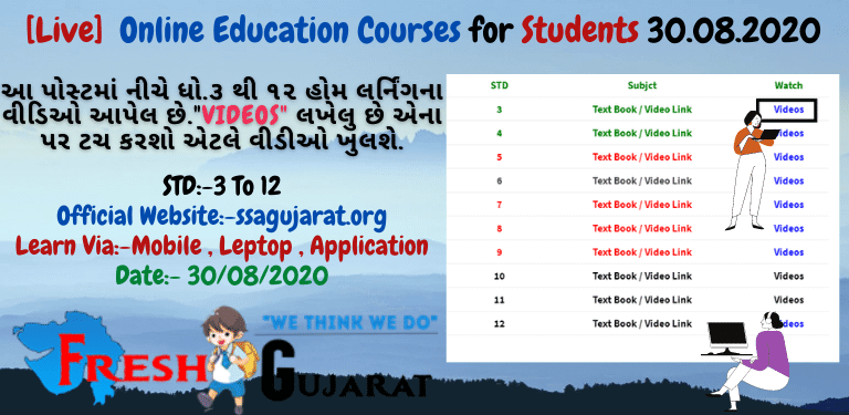 Online Education Courses for Students