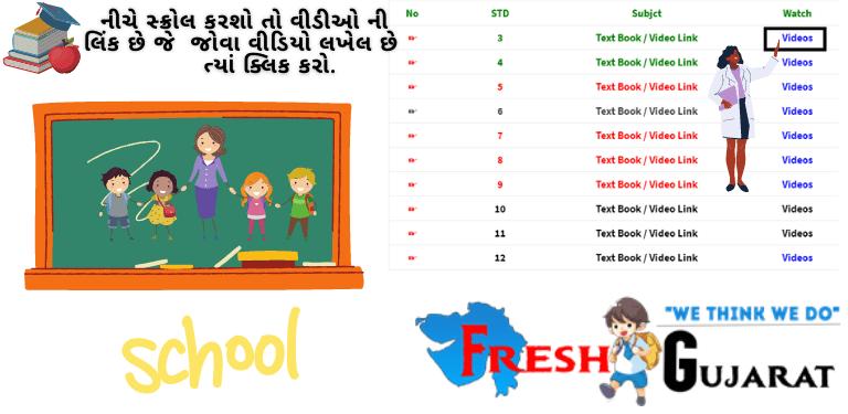 [Latest Edu. News] Free Education videos for School Children : 21/08/2020