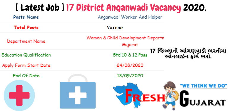 17 District Anganwadi Vacancy