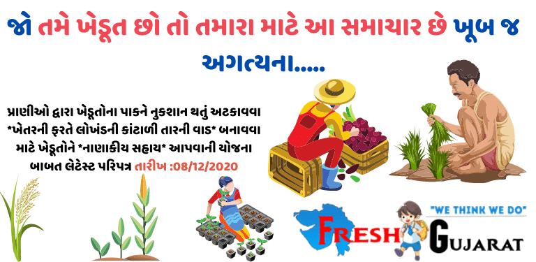 I Khedut Portal Farmer Scheme Online