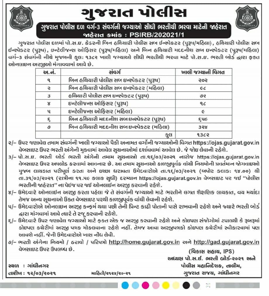 Gujarat Police Bharati