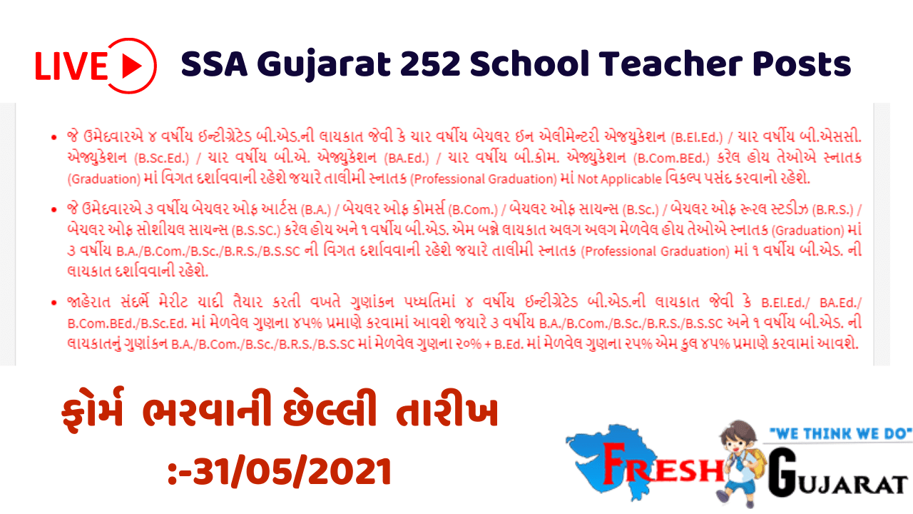 [Job] SSA Gujarat 252 School Teacher Posts 2021.